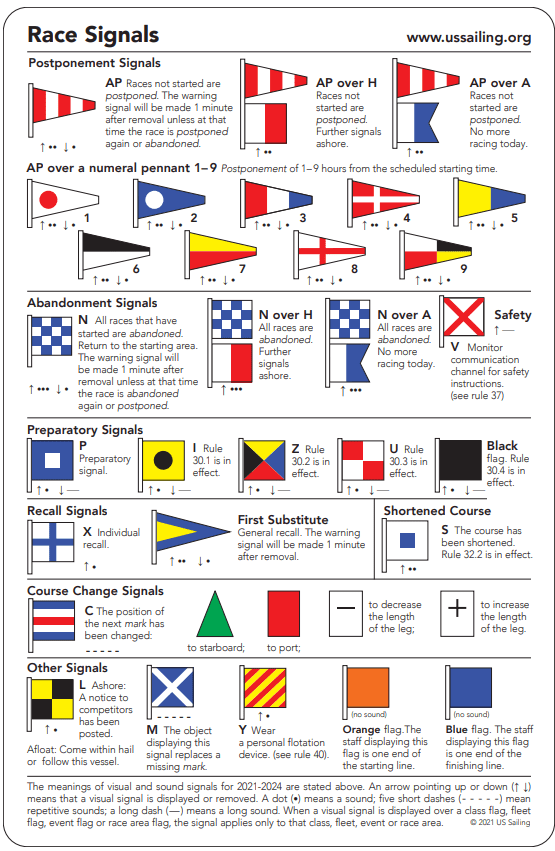signal flag sticker